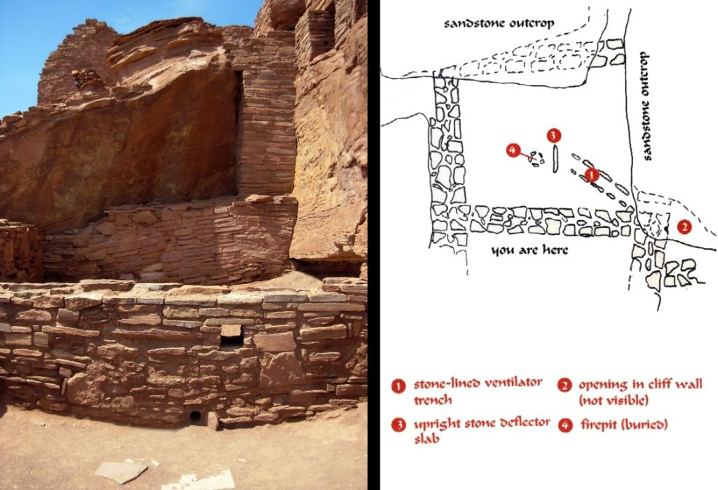 Photo and graphic showing air circulation system in a room at Wupatki Pueblo